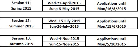 DATES OF CYCLES 2015